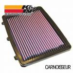 K&N Replacement Element Panel Filter to fit Alfa Romeo 145